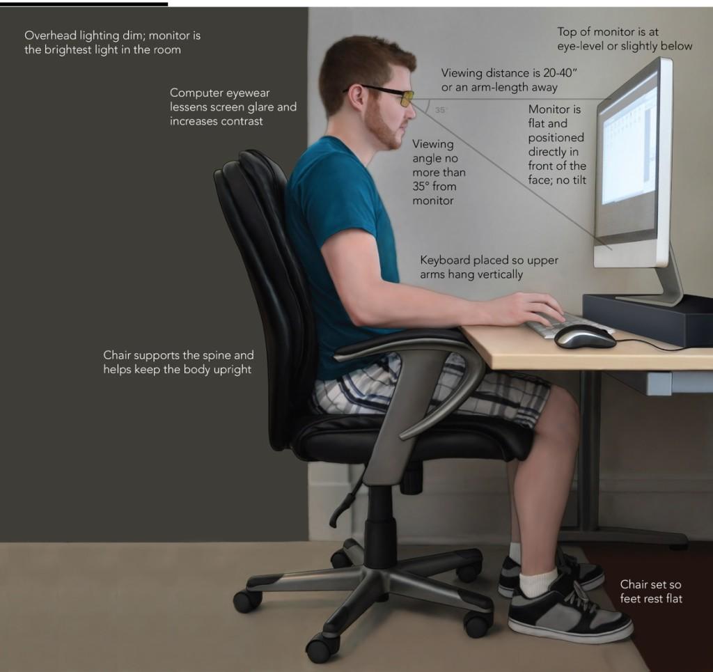 posisi-yang-benar-bermain-komputer